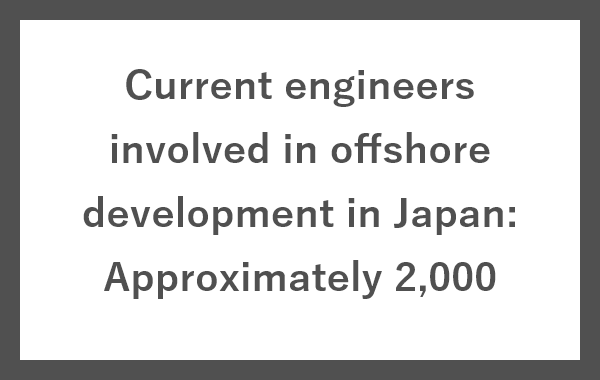Current engineers involved in offshore development in Japan: Approximately 2,000